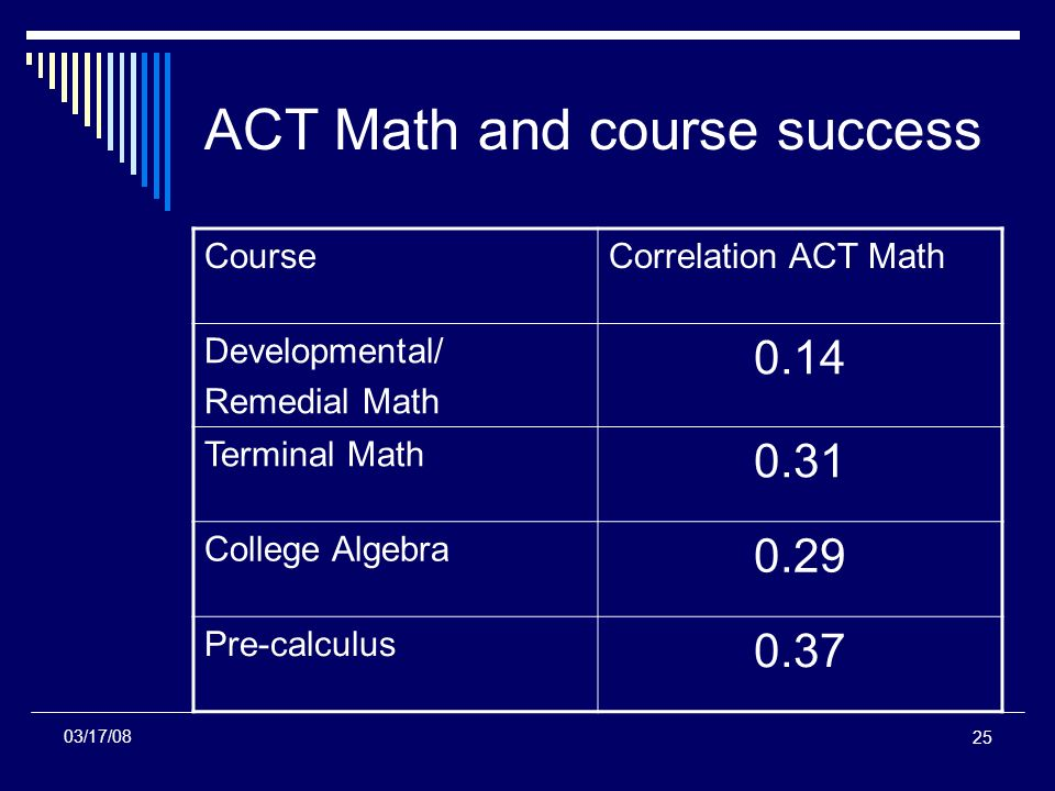 25 ACT Math and course success CourseCorrelation ACT Math Developmental/ Remedial Math 0.14 Terminal Math 0.31 College Algebra 0.29 Pre-calculus /17/08