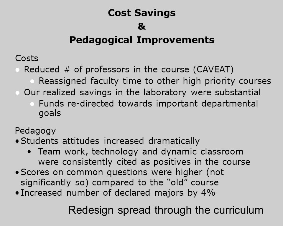 Costs l Reduced # of professors in the course (CAVEAT) l Reassigned faculty time to other high priority courses l Our realized savings in the laboratory were substantial l Funds re-directed towards important departmental goals Pedagogy Students attitudes increased dramatically Team work, technology and dynamic classroom were consistently cited as positives in the course Scores on common questions were higher (not significantly so) compared to the old course Increased number of declared majors by 4% Cost Savings & Pedagogical Improvements Redesign spread through the curriculum