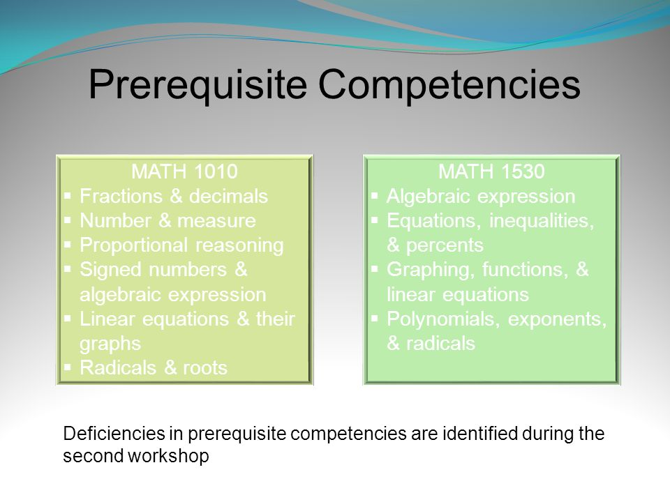 Prerequisite Competencies MATH 1010 Fractions & decimals Number & measure Proportional reasoning Signed numbers & algebraic expression Linear equations & their graphs Radicals & roots MATH 1530 Algebraic expression Equations, inequalities, & percents Graphing, functions, & linear equations Polynomials, exponents, & radicals Deficiencies in prerequisite competencies are identified during the second workshop