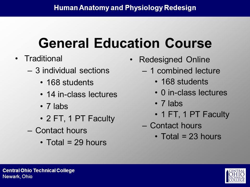Human Anatomy and Physiology Redesign Central Ohio Technical College ...