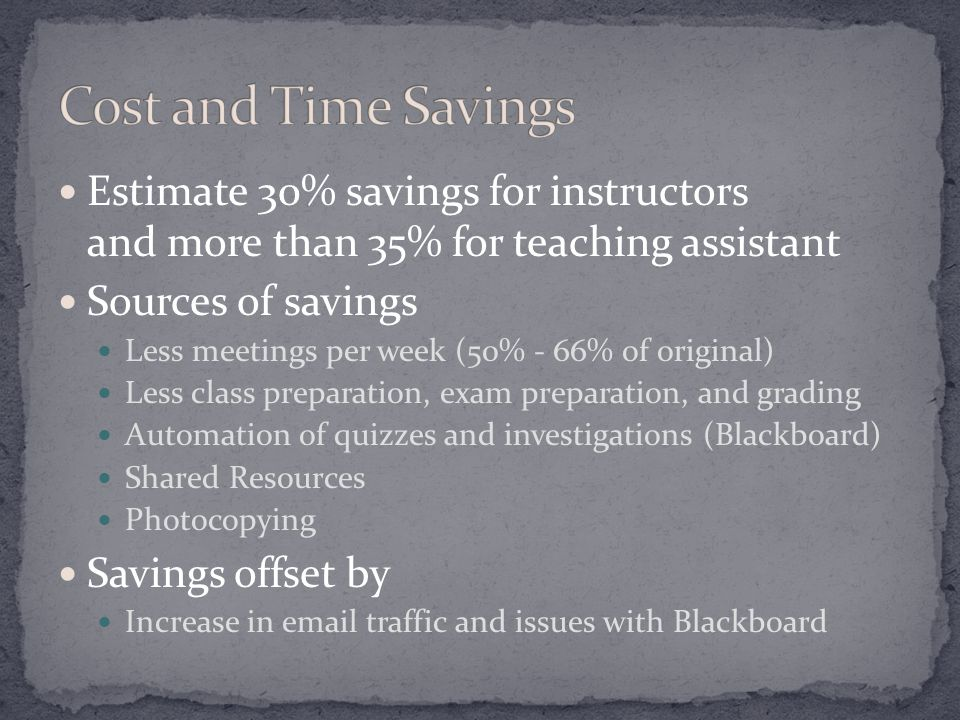Estimate 30% savings for instructors and more than 35% for teaching assistant Sources of savings Less meetings per week (50% - 66% of original) Less class preparation, exam preparation, and grading Automation of quizzes and investigations (Blackboard) Shared Resources Photocopying Savings offset by Increase in email traffic and issues with Blackboard