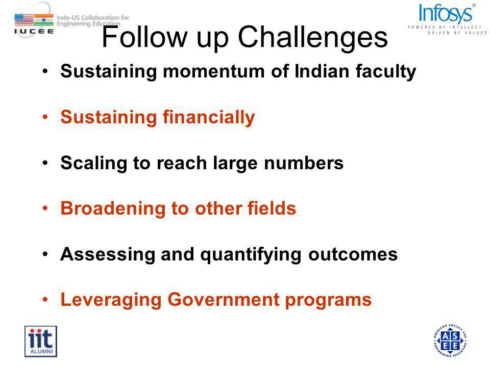 Follow up Challenges Sustaining momentum of Indian faculty Sustaining financially Scaling to reach large numbers Broadening to other fields Assessing