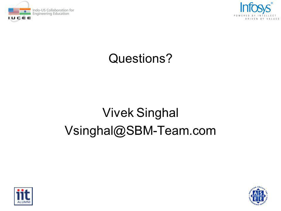 Questions Vivek Singhal Vsinghal@SBM-Team.com
