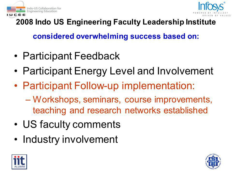 Participant Feedback Participant Energy Level and Involvement Participant Follow-up implementation: –Workshops, seminars, course improvements, teaching and research networks established US faculty comments Industry involvement 2008 Indo US Engineering Faculty Leadership Institute considered overwhelming success based on: