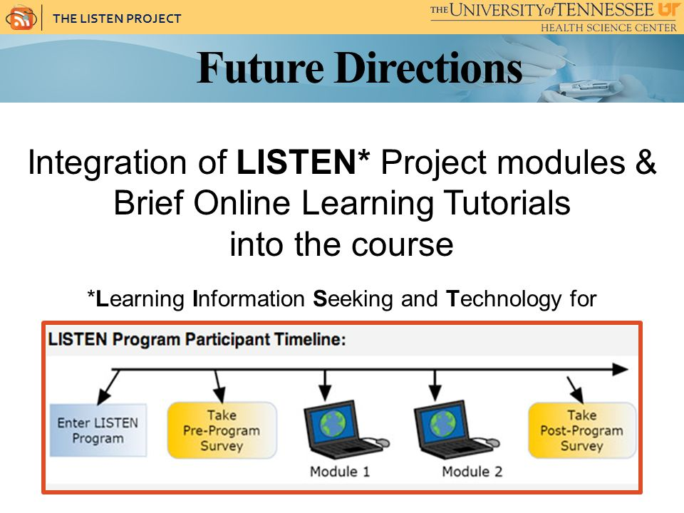 THE LISTEN PROJECT Future Directions Integration of LISTEN* Project modules & Brief Online Learning Tutorials into the course *Learning Information Se