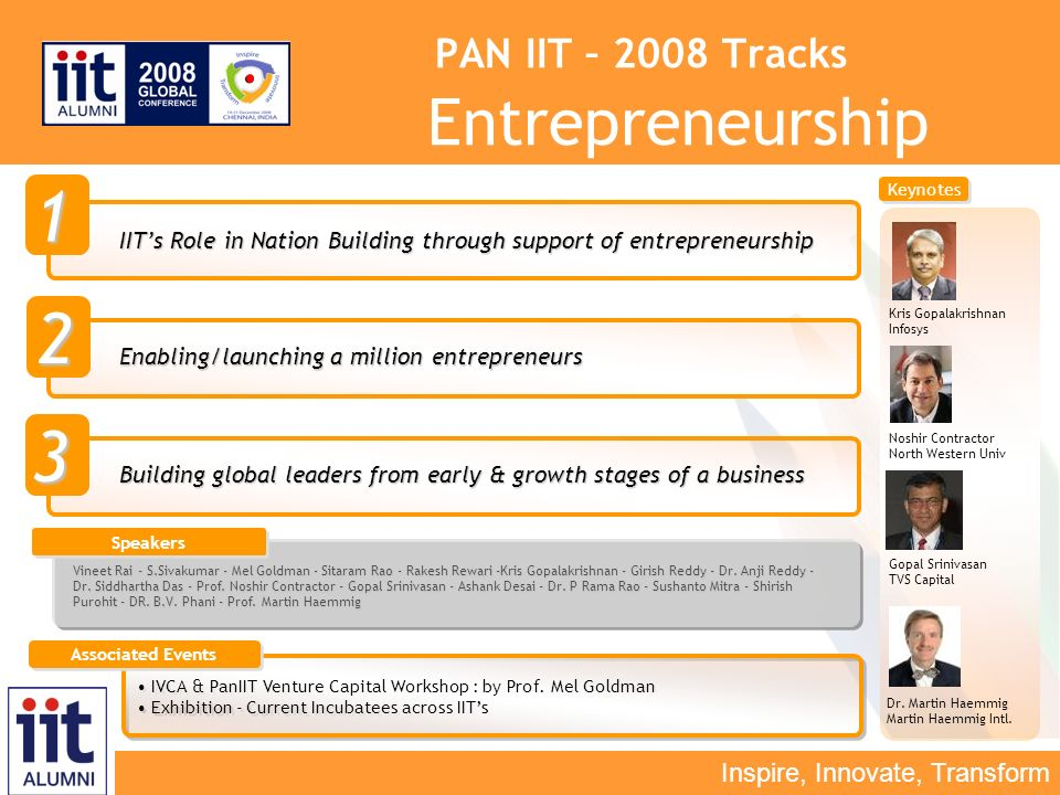 Inspire, Innovate, Transform PAN IIT – 2008 Tracks Entrepreneurship IITs Role in Nation Building through support of entrepreneurship 1 2 3 Enabling/launching a million entrepreneurs Building global leaders from early & growth stages of a business Dr.