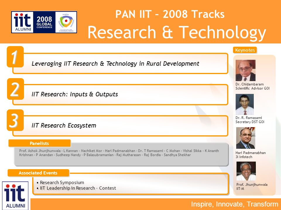 Inspire, Innovate, Transform PAN IIT – 2008 Tracks Research & Technology Leveraging IIT Research & Technology in Rural Development 1 2 3 IIT Research: Inputs & Outputs IIT Research Ecosystem Dr.