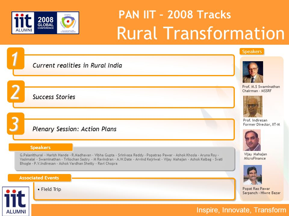 Inspire, Innovate, Transform PAN IIT – 2008 Tracks Rural Transformation Current realities in Rural India 1 2 3 Success Stories Plenary Session: Action Plans Prof.