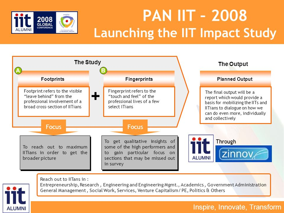 Inspire, Innovate, Transform PAN IIT – 2008 Launching the IIT Impact Study Focus Footprints To reach out to maximum IITians in order to get the broader picture FingerprintsPlanned Output Footprint refers to the visible leave behind from the professional involvement of a broad cross-section of IITians Fingerprint refers to the touch and feel of the professional lives of a few select ITians The final output will be a report which would provide a basis for mobilizing the IITs and IITians to dialogue on how we can do even more, individually and collectively AB + The Output Focus To get qualitative insights of some of the high performers and to gain particular focus on sections that may be missed out in survey The Study Reach out to IITans in : Entrepreneurship, Research, Engineering and Engineering Mgmt., Academics, Government Administration General Management, Social Work, Services, Venture Capitalism/ PE, Politics & Others Through