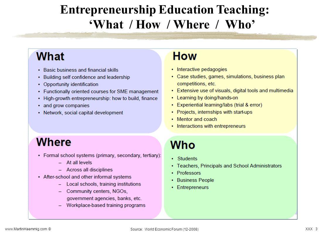 www.MartinHaemmig.com © XXX 3 Entrepreneurship Education Teaching: What / How / Where / Who Source: World Economic Forum (12-2008)