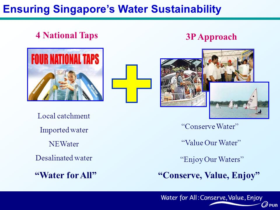 Ensuring Singapores Water Sustainability Local catchment Imported water NEWater Desalinated water 4 National Taps 3P Approach Conserve Water Value Our Water Enjoy Our Waters Water for AllConserve, Value, Enjoy