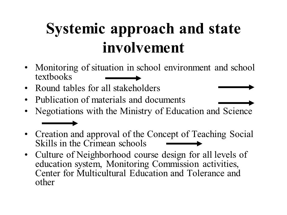 Systemic approach and state involvement Monitoring of situation in school environment and school textbooks Round tables for all stakeholders Publicati
