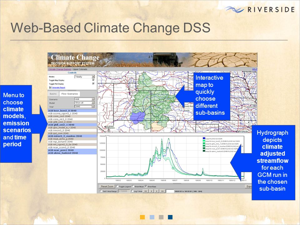 Web-Based Climate Change DSS Menu to choose climate models, emission scenarios and time period Interactive map to quickly choose different sub-basins Hydrograph depicts climate adjusted streamflow for each GCM run in the chosen sub-basin