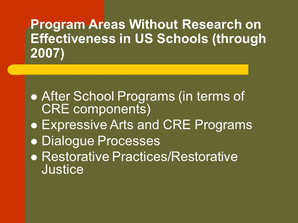 Program Areas Without Research on Effectiveness in US Schools (through 2007) After School Programs (in terms of CRE components) Expressive Arts and CRE Programs Dialogue Processes Restorative Practices/Restorative Justice