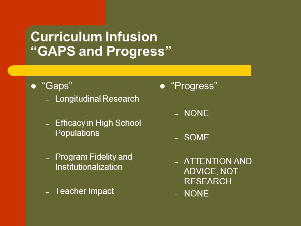 Curriculum Infusion GAPS and Progress Gaps – Longitudinal Research – Efficacy in High School Populations – Program Fidelity and Institutionalization – Teacher Impact Progress – NONE – SOME – ATTENTION AND ADVICE, NOT RESEARCH – NONE