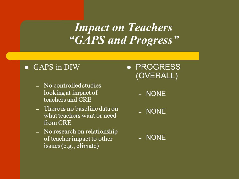 Impact on Teachers GAPS and Progress GAPS in DIW – No controlled studies looking at impact of teachers and CRE – There is no baseline data on what teachers want or need from CRE – No research on relationship of teacher impact to other issues (e.g., climate) PROGRESS (OVERALL) – NONE