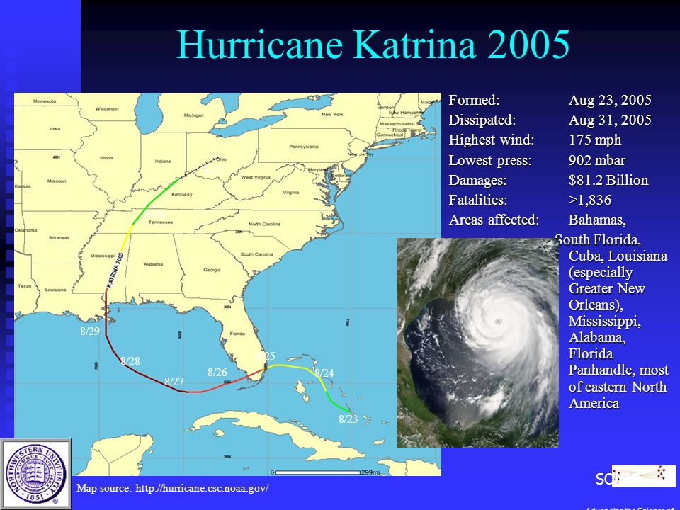 Hurricane Katrina 2005 Formed:Aug 23, 2005 Dissipated:Aug 31, 2005 Highest wind:175 mph Lowest press:902 mbar Damages:$81.2 Billion Fatalities:>1,836 Areas affected:Bahamas, South Florida, Cuba, Louisiana (especially Greater New Orleans), Mississippi, Alabama, Florida Panhandle, most of eastern North America Map source: http://hurricane.csc.noaa.gov/ 8/23 8/24 8/25 8/26 8/27 8/28 8/29 8/30 8/31 SONIC Advancing the Science of Networks in Communities