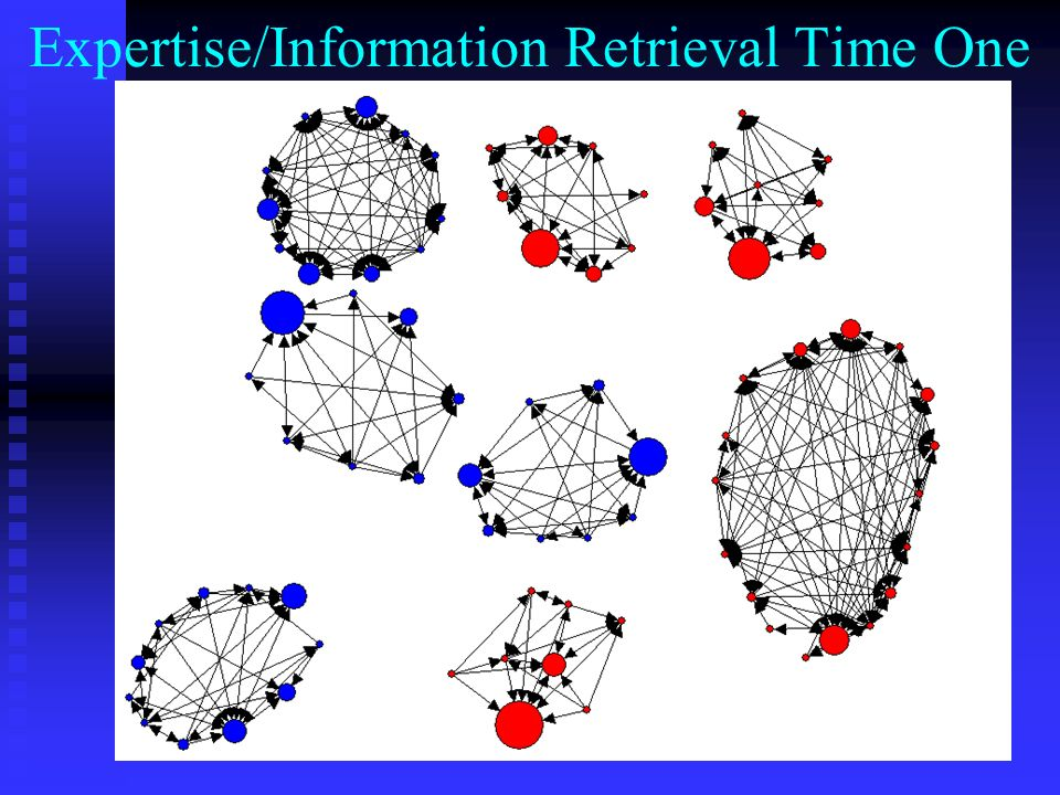 Expertise/Information Retrieval Time One
