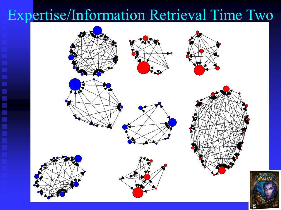 Expertise/Information Retrieval Time Two