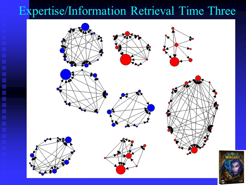 Expertise/Information Retrieval Time Three