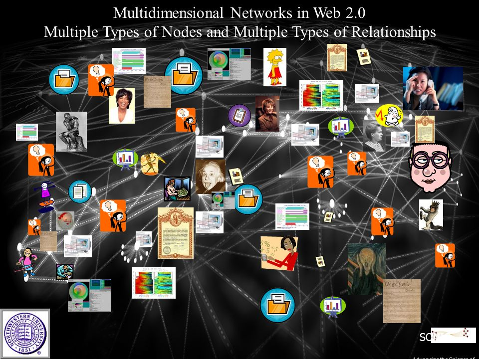 Multidimensional Networks in Web 2.0 Multiple Types of Nodes and Multiple Types of Relationships SONIC Advancing the Science of Networks in Communities