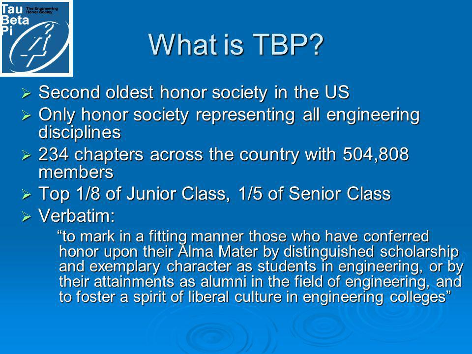 What is TBP.