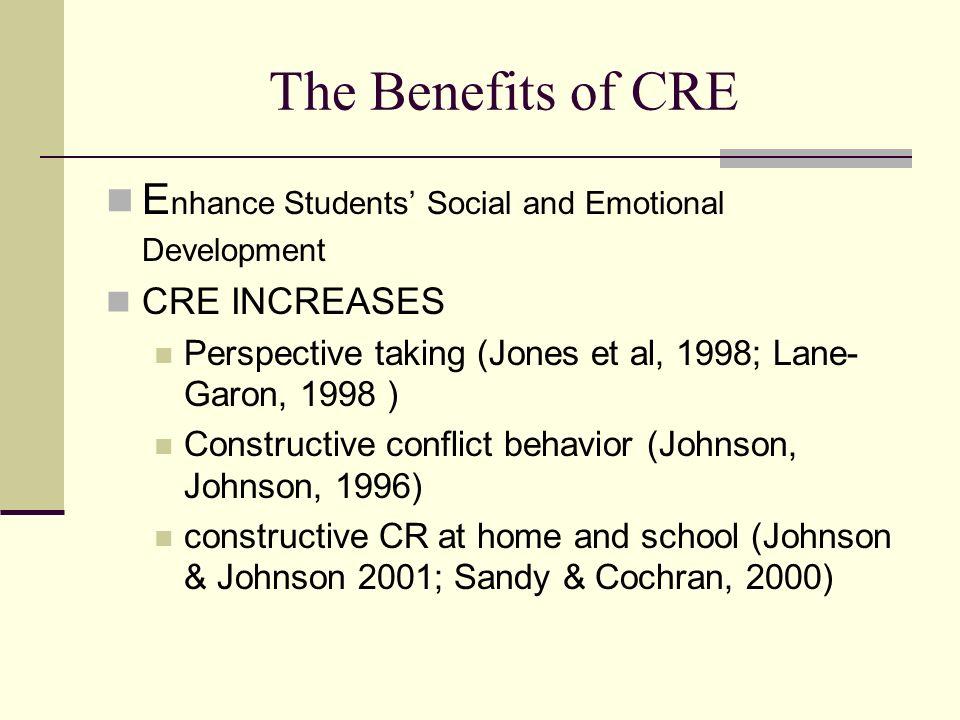 The Benefits of CRE E nhance Students Social and Emotional Development Decreased Aggressiveness (Jones et al, 1998) 3 x 3 (program model – peer mediation v.