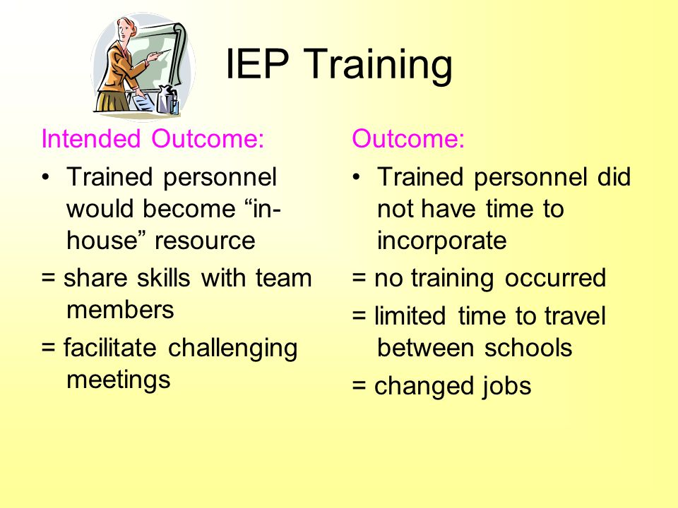 IEP Training Intended Outcome: Trained personnel would become in- house resource = share skills with team members = facilitate challenging meetings Outcome: Trained personnel did not have time to incorporate = no training occurred = limited time to travel between schools = changed jobs
