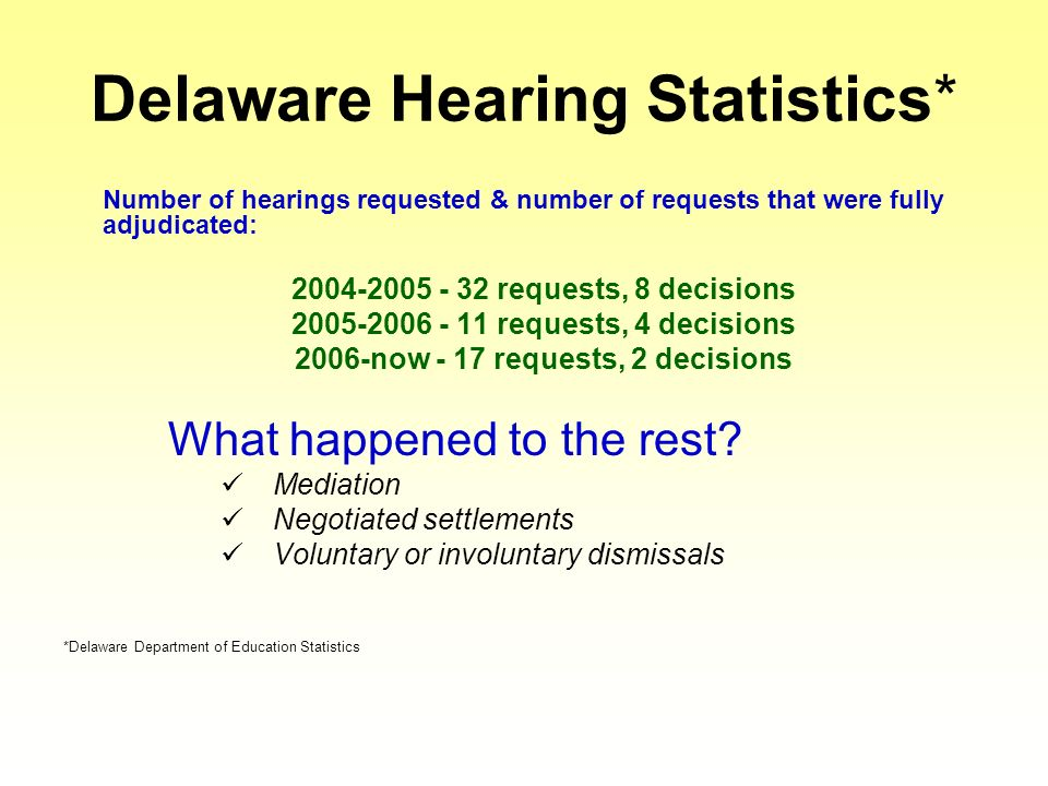 Delaware Hearing Statistics* Number of hearings requested & number of requests that were fully adjudicated: requests, 8 decisions requests, 4 decisions 2006-now - 17 requests, 2 decisions What happened to the rest.