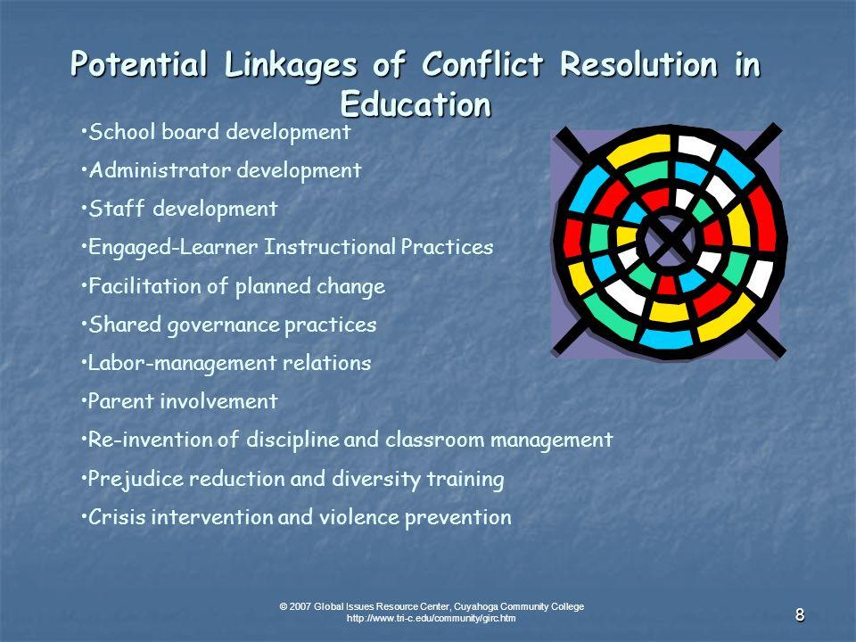 © 2007 Global Issues Resource Center, Cuyahoga Community College http://www.tri-c.edu/community/girc.htm 9 CRE Program Models 1.