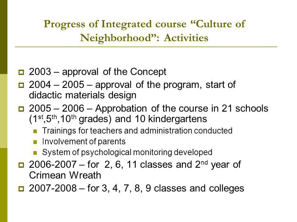 Progress of Integrated course Culture of Neighborhood: Activities 2003 – approval of the Concept 2004 – 2005 – approval of the program, start of didactic materials design 2005 – 2006 – Approbation of the course in 21 schools (1 st,5 th,10 th grades) and 10 kindergartens Trainings for teachers and administration conducted Involvement of parents System of psychological monitoring developed 2006-2007 – for 2, 6, 11 classes and 2 nd year of Crimean Wreath 2007-2008 – for 3, 4, 7, 8, 9 classes and colleges