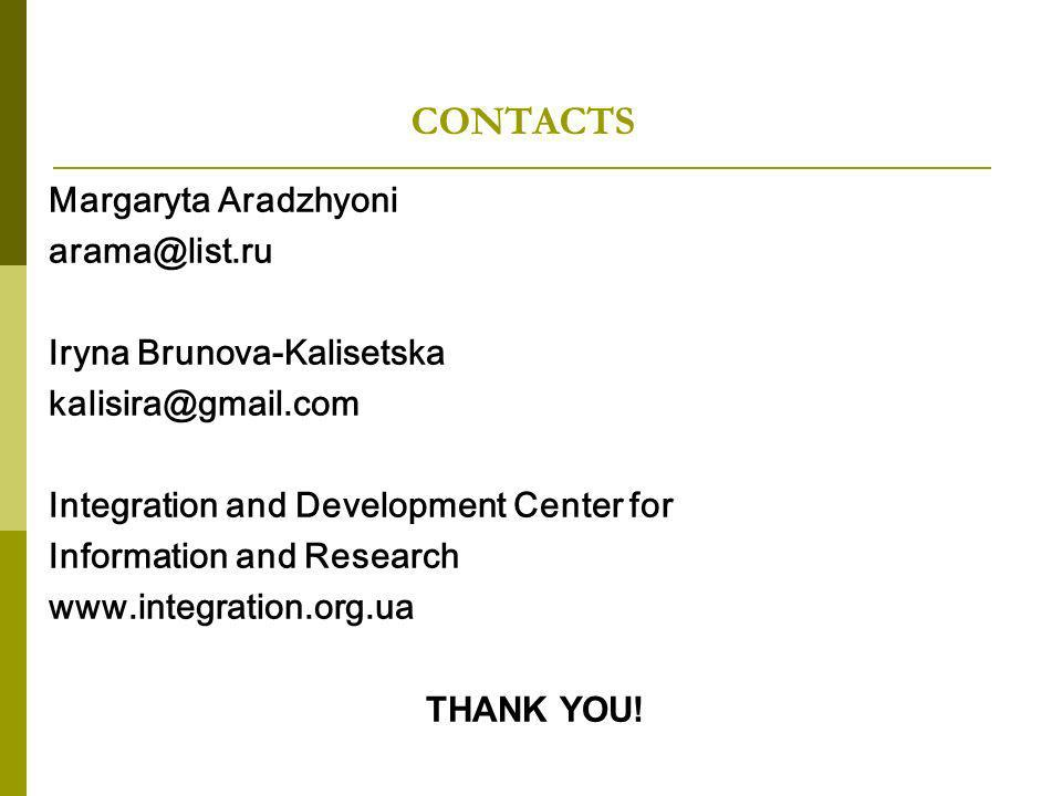 CONTACTS Margaryta Aradzhyoni arama@list.ru Iryna Brunova-Kalisetska kalisira@gmail.com Integration and Development Center for Information and Research www.integration.org.ua THANK YOU!