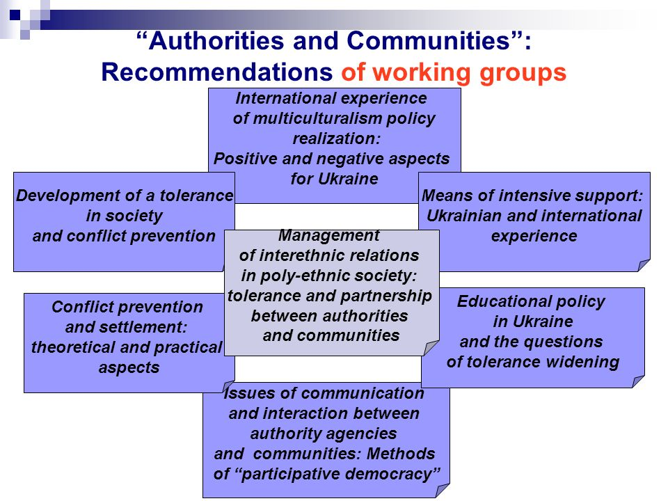 Issues of communication and interaction between authority agencies and communities: Methods of participative democracy Authorities and Communities: Recommendations of working groups International experience of multiculturalism policy realization: Positive and negative aspects for Ukraine Means of intensive support: Ukrainian and international experience Development of a tolerance in society and conflict prevention Conflict prevention and settlement: theoretical and practical aspects Educational policy in Ukraine and the questions of tolerance widening Management of interethnic relations in poly-ethnic society: tolerance and partnership between authorities and communities