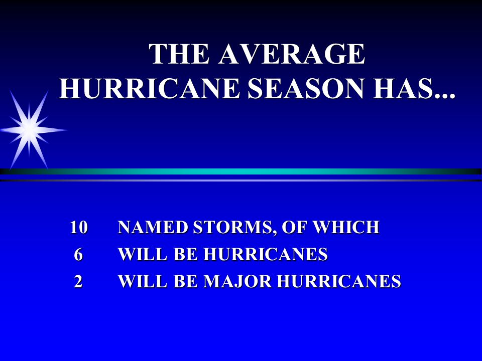 THE AVERAGE HURRICANE SEASON HAS...