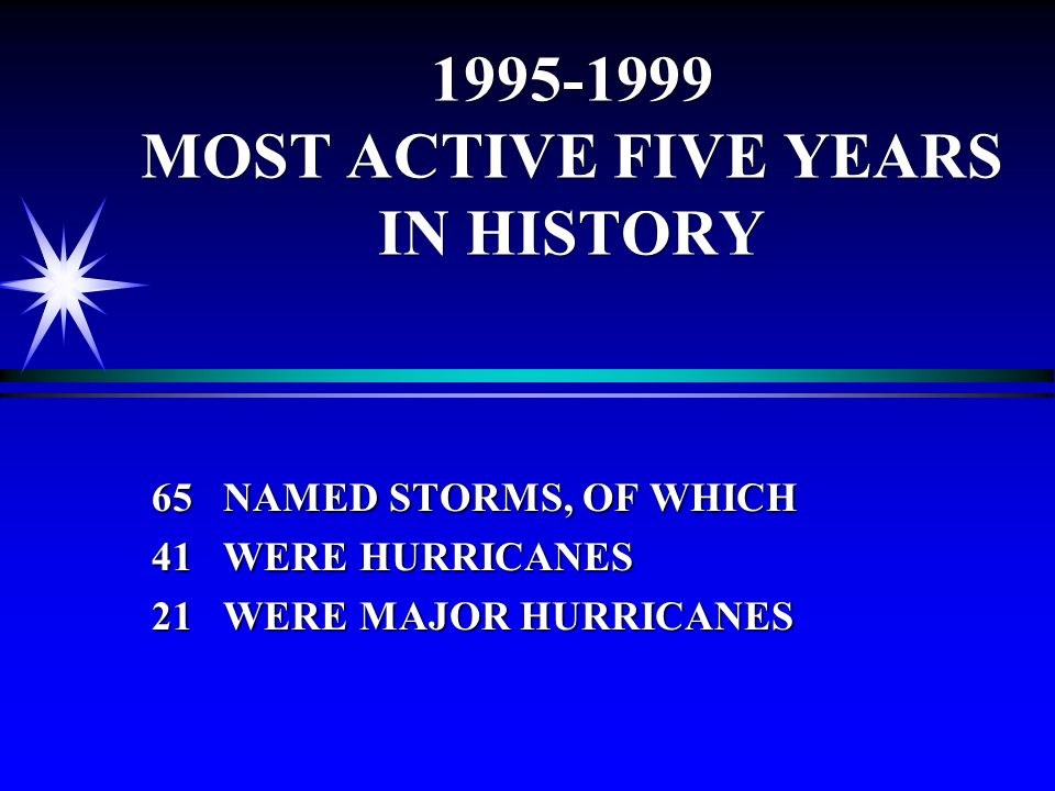 1995-1999 MOST ACTIVE FIVE YEARS IN HISTORY 65 NAMED STORMS, OF WHICH 41 WERE HURRICANES 21 WERE MAJOR HURRICANES