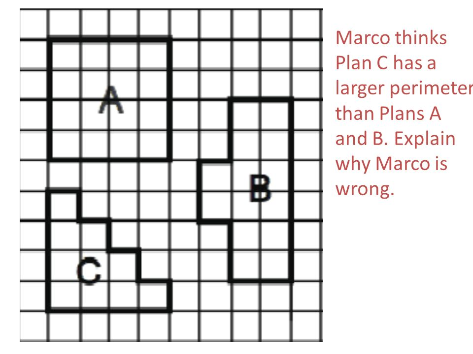 Marco thinks Plan C has a larger perimeter than Plans A and B. Explain why Marco is wrong.