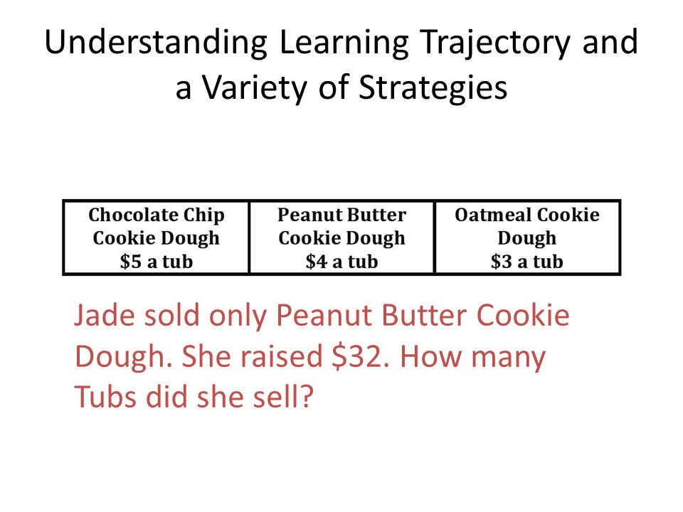 Understanding Learning Trajectory and a Variety of Strategies Jade sold only Peanut Butter Cookie Dough.