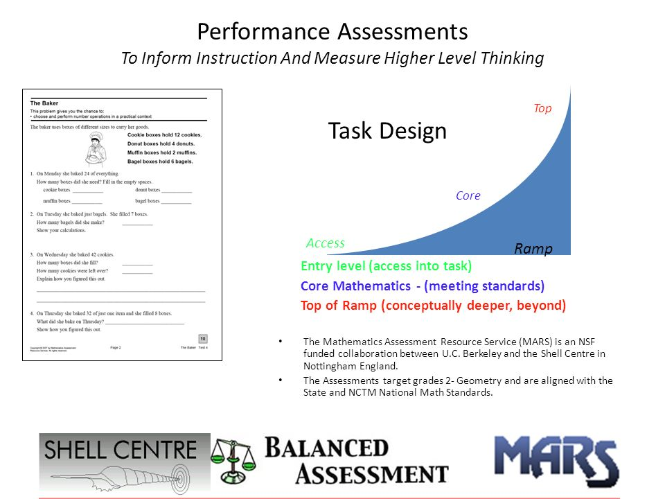 Understanding Learning Trajectory Situating the mathematics of the task in the learning trajectory for number and data: At earlier grade levels students have been learning about data collection and representation in the form of bar graphs.