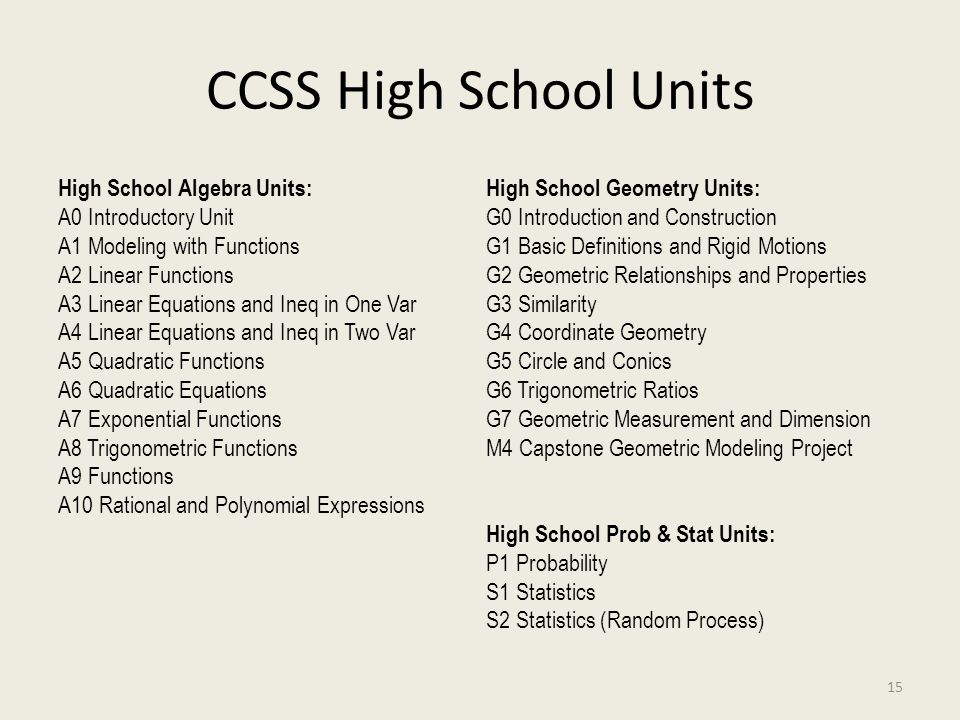 CCSS High School Units High School Algebra Units: A0 Introductory Unit A1 Modeling with Functions A2 Linear Functions A3 Linear Equations and Ineq in