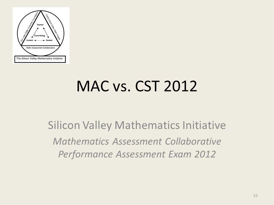 MAC vs. CST 2012 Silicon Valley Mathematics Initiative Mathematics Assessment Collaborative Performance Assessment Exam 2012 33