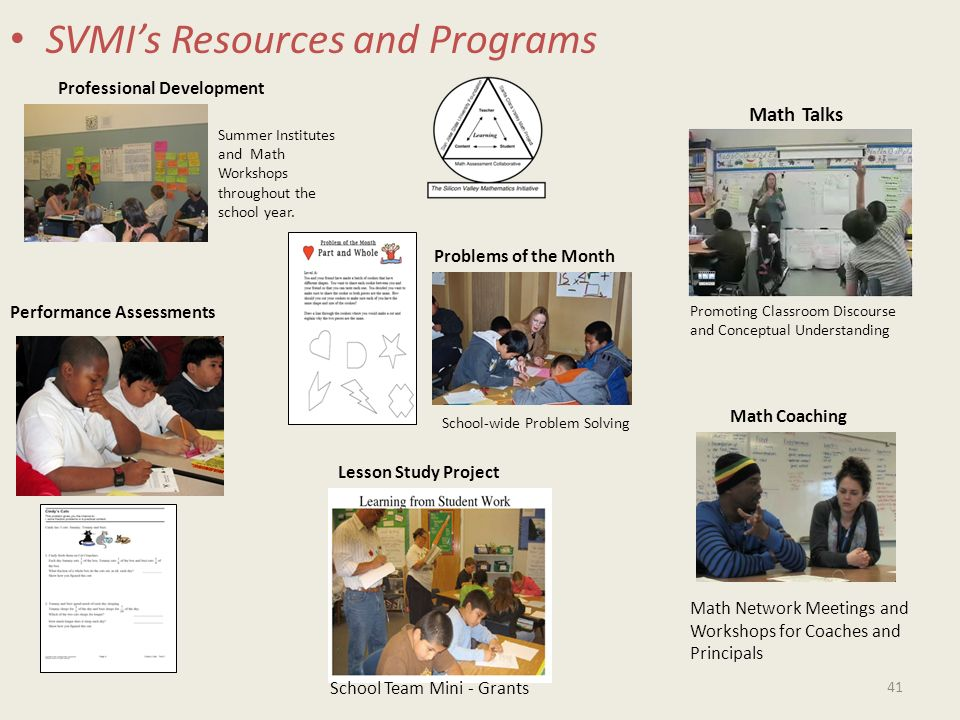 SVMIs Resources and Programs Professional Development Summer Institutes and Math Workshops throughout the school year. Problems of the Month School-wi