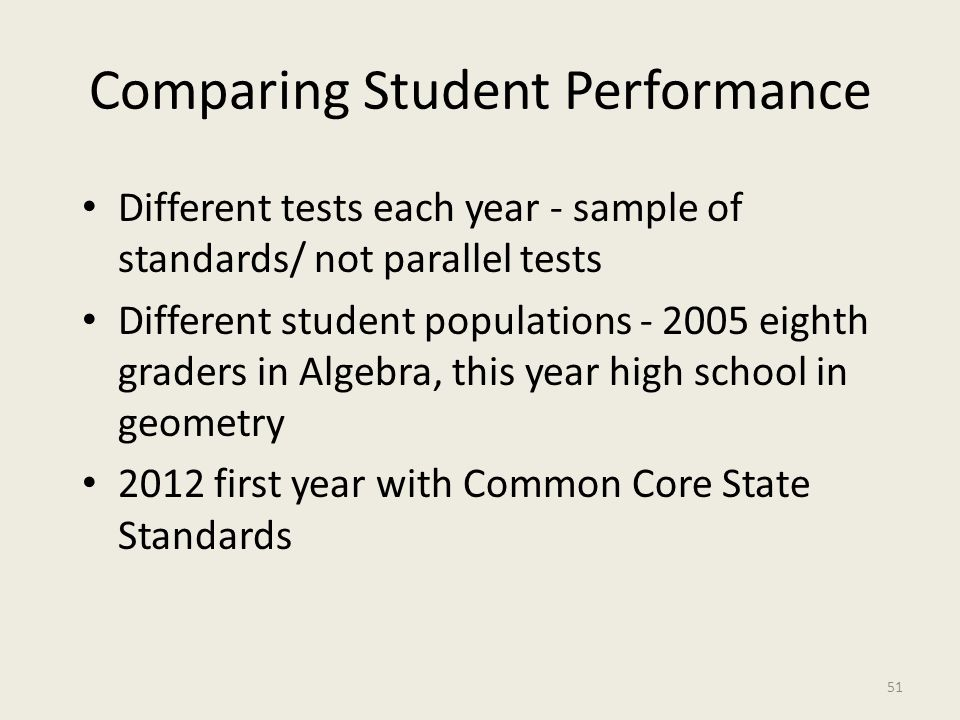 Comparing Student Performance Different tests each year - sample of standards/ not parallel tests Different student populations - 2005 eighth graders