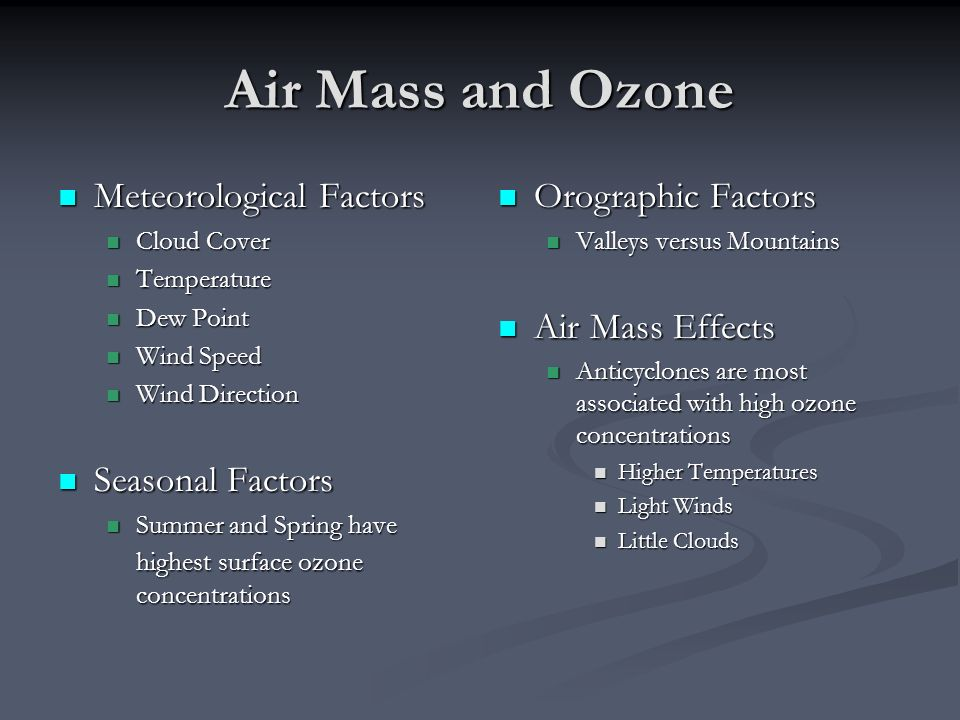 Air Mass and Ozone Meteorological Factors Meteorological Factors Cloud Cover Cloud Cover Temperature Temperature Dew Point Dew Point Wind Speed Wind Speed Wind Direction Wind Direction Seasonal Factors Seasonal Factors Summer and Spring have highest surface ozone concentrations Summer and Spring have highest surface ozone concentrations Orographic Factors Valleys versus Mountains Air Mass Effects Anticyclones are most associated with high ozone concentrations Higher Temperatures Light Winds Little Clouds