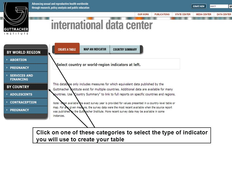 Click on one of these categories to select the type of indicator you will use to create your table