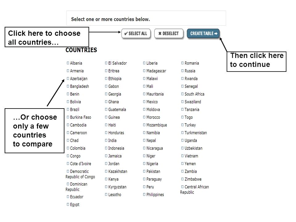 …Or choose only a few countries to compare Click here to choose all countries… Then click here to continue