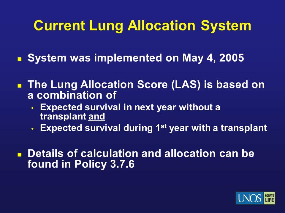Liver Transplant Graft Survival 2000 - 2003 U.S.