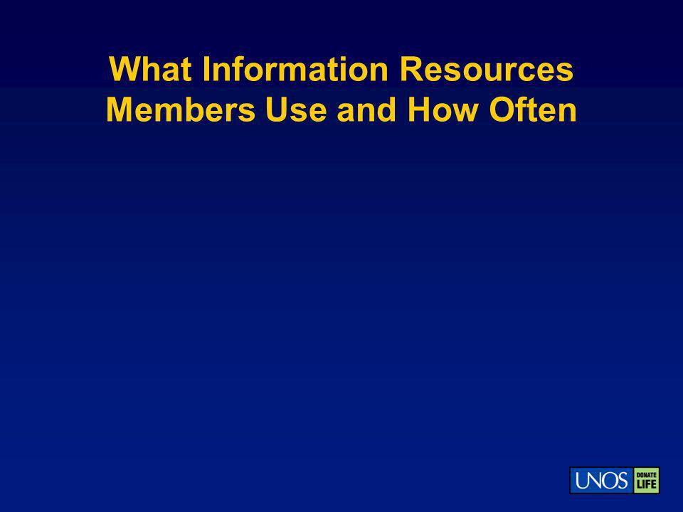 What Information Resources Members Use and How Often