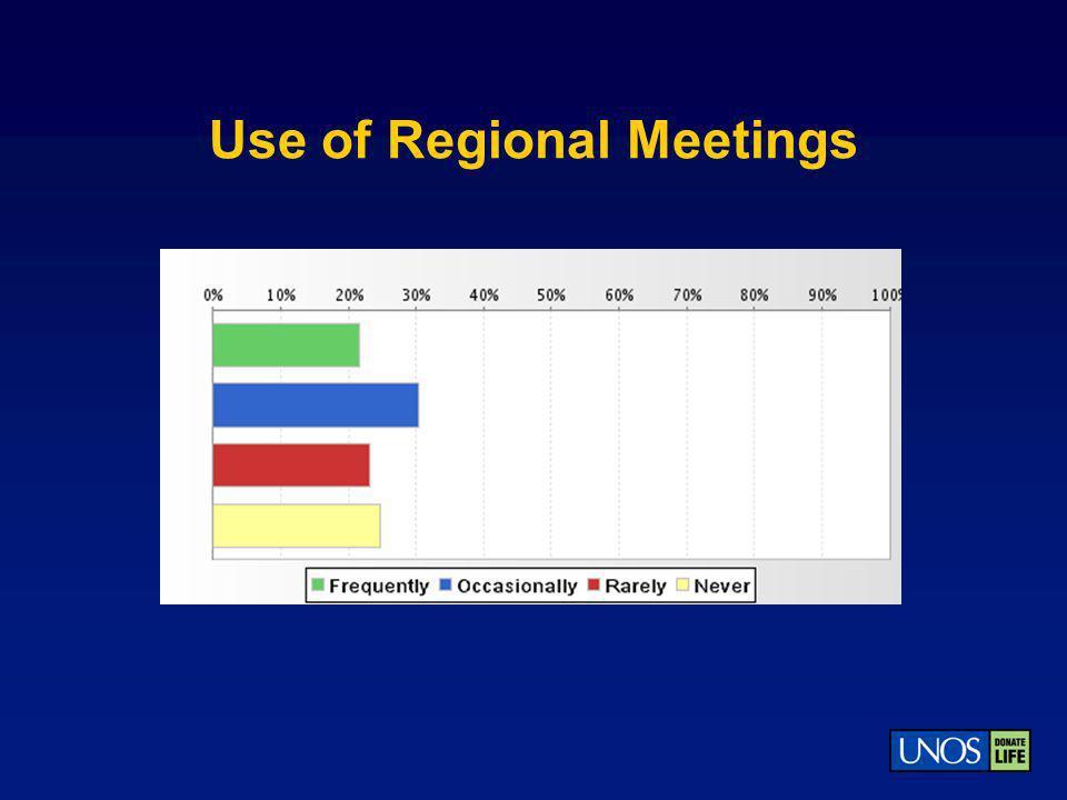 Use of Regional Meetings