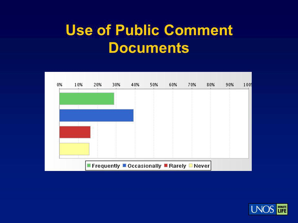 Use of Public Comment Documents
