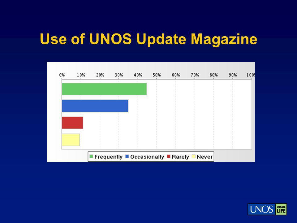 Use of UNOS Update Magazine